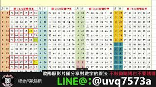 【今彩五三九】歐陽願版路  09/10-09/12 預測兩個號碼