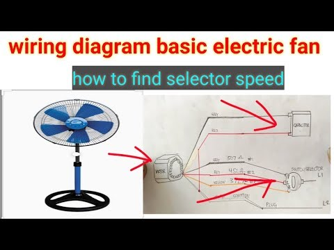 [SCHEMATICS_4PO]  Wiring diagram electric fan basic tutorial - YouTube | Desk Fan Motor Wiring Diagram |  | YouTube