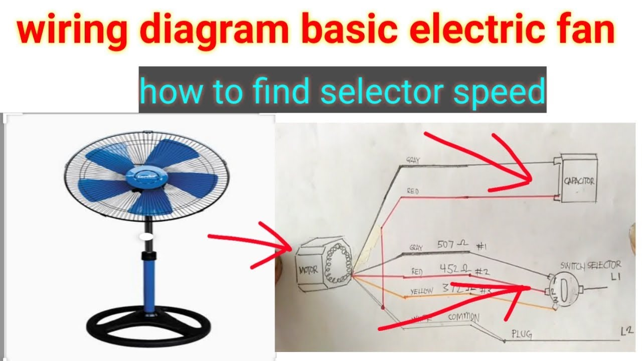 [SCHEMATICS_48YU]  Wiring diagram electric fan basic tutorial - YouTube | Desk Fan Motor Wiring Diagram |  | YouTube