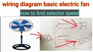 Wiring diagram electric fan basic tutorial - YouTubeYouTube