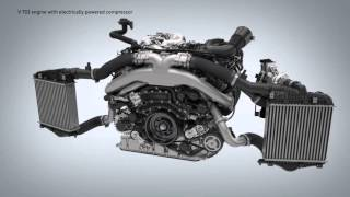 The 48-volt-electrical system with electrically driven compressor - Animation | AutoMotoTV