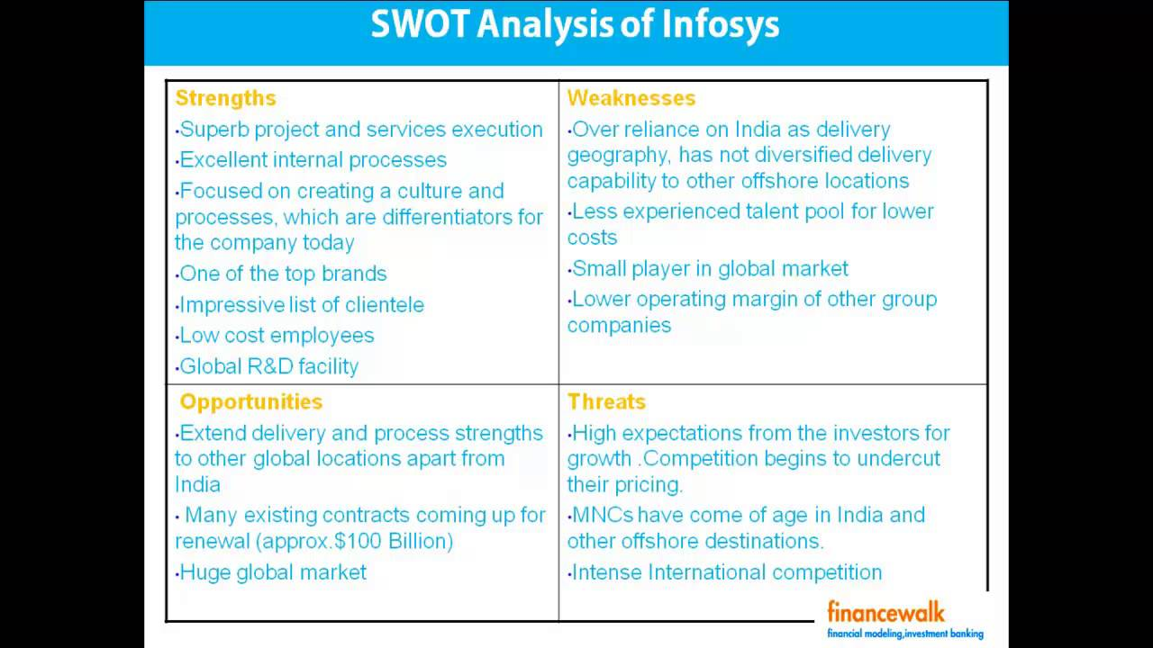 red product swot analysis