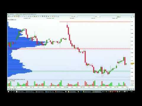 Session de Trading Intraday sur le DAX / Euro Stoxx 50 du 04/08/2016
