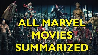 Movie Spoiler Alerts - All Marvel Films in Chronological Order Video Summary