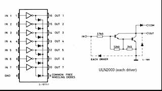 Part1:how the uln2003 ic work with circuit demonstration