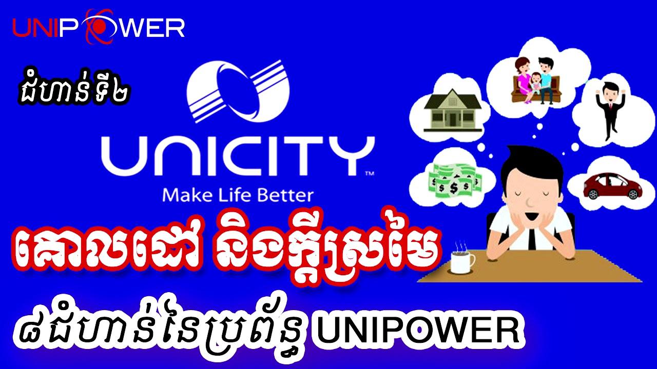 Health and Hygiene KH | ជំហានទី២ គោលដៅនិងក្តីស្រមៃ | Goal & Dream | Unicity #Mrecording #សុខភាព