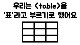 방학코딩 008 - HTML 표 만들기 복습! 교양, …