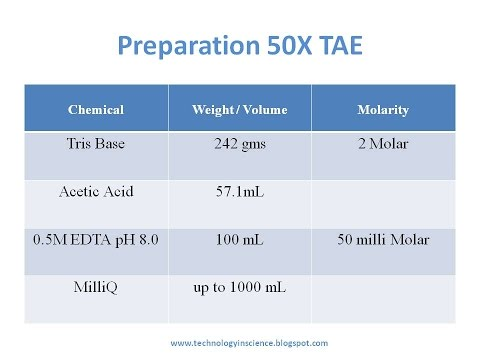 TAE Buffer Composition, Preparation and role of EDTA in TAE Buffer