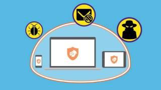 Suite de Sécurité Pro : protégez vos données