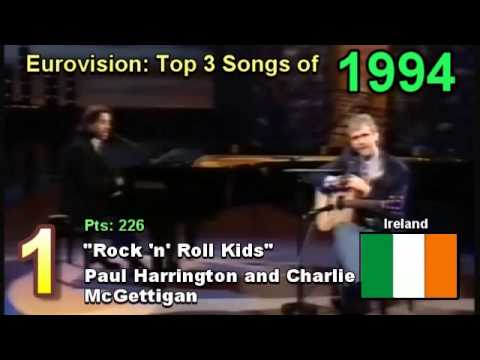 Eurovision Song Contest: Yearly Top 3 Songs 19562013