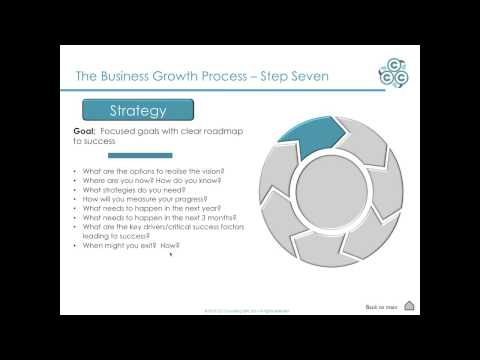 7 Factors to Drive Business Growth Medium