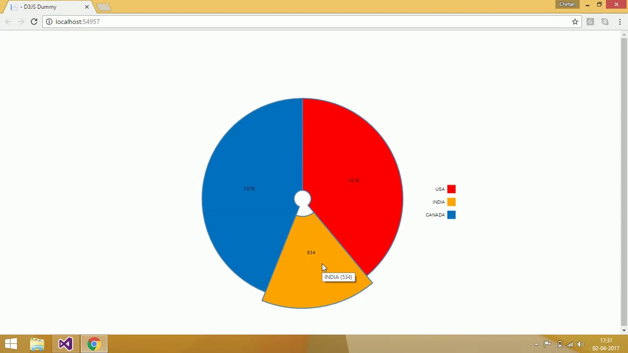 D3js Interactive Pie Chart Part 2 Interactive Pie Chart With