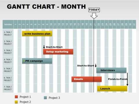 month gantt free powerpoint charts youtube