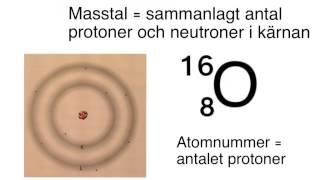 Del 1 Atom & isotop