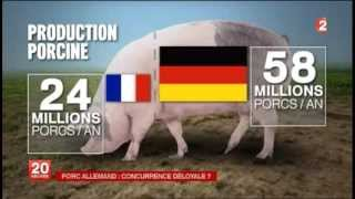 PORC ALLEMAND: CONCURRENCE DELOYALE ? 18/09/13