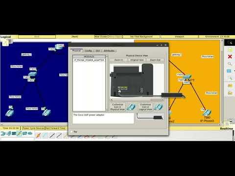 Voice Over Internet Protocol (VOIP) Topologi 3