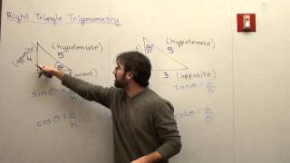 Free Math Lessons Trigonometry Functions Introduction