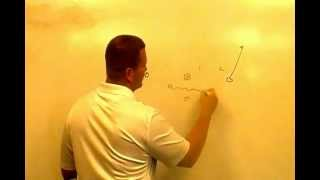 Basics Of The Swinging Gate Formation And Plays