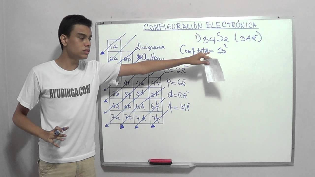 Configuracin electrnica total de los elementos e iones teora y configuracin electrnica total de los elementos e iones teora y ejercicios resueltos youtube urtaz Gallery