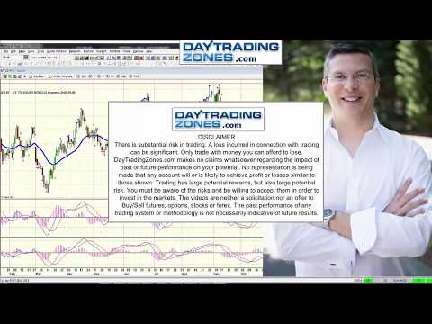 Day Trading Key For 2018 The BONDS- TLT -TBT ….10k Profit What Is Next