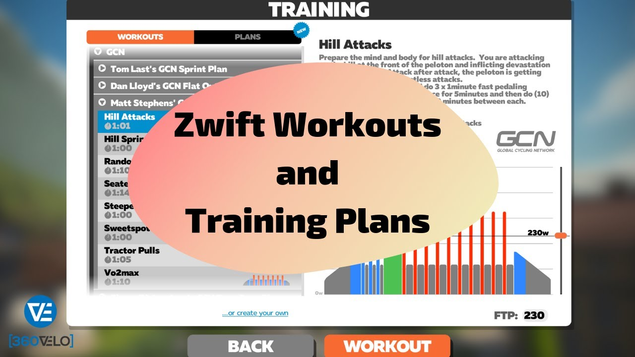 Zwift Workouts - [360 VELO]