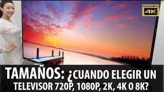 CUANDO ELEGIR UNA TV HD, FULL HD, 2K, 4K o 8K ULTRA HD
