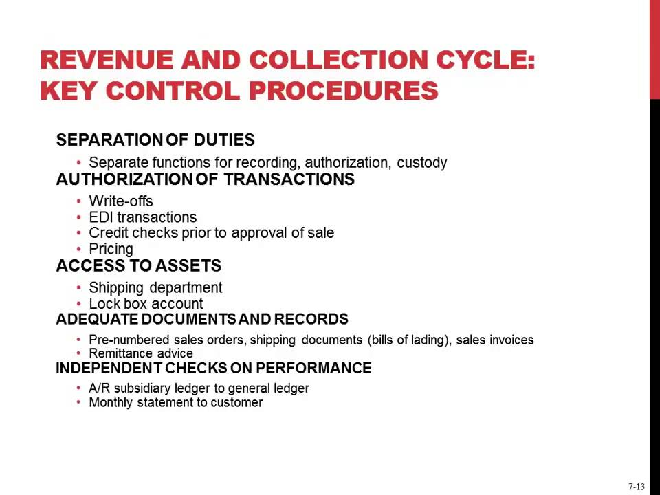 internal control of revenue cycle Cycle will also be explained and internal controls applied to mitigate those risks, as well as internal control over revenue transactions in a computerised environment.