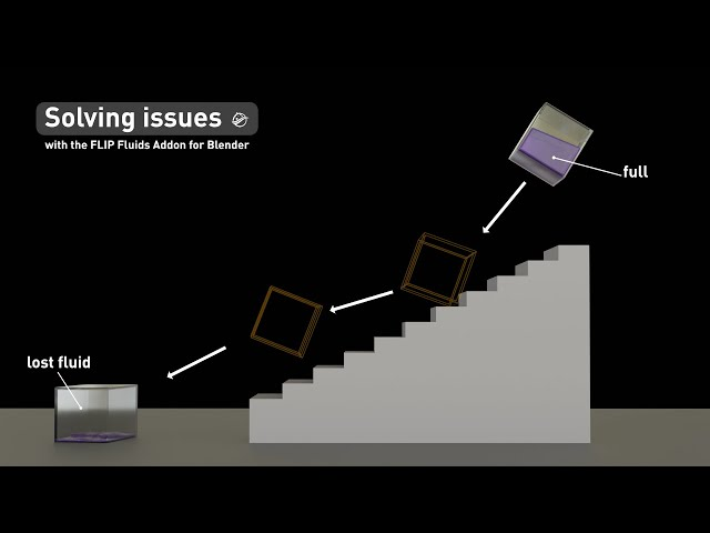 FLIP Fluids Addon | Dealing with (5) known issues