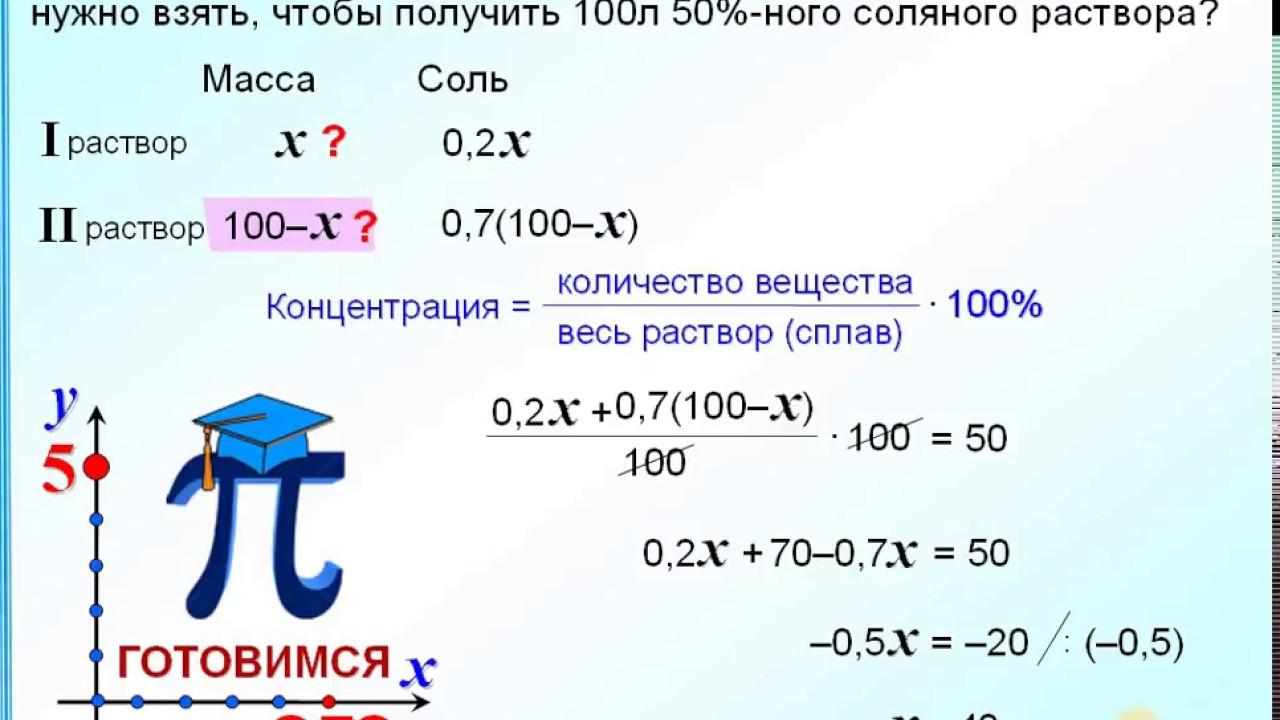 Решение задач с растворами в 6 классе олимпиадные задачи по теории вероятности решение задач