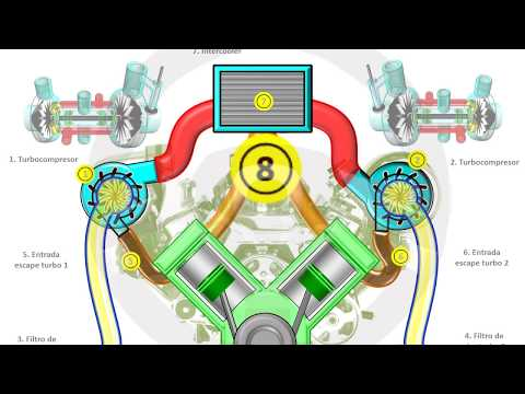 INTRODUCCIÓN A LA TECNOLOGÍA DEL AUTOMÓVIL - Módulo 7 (13/14)