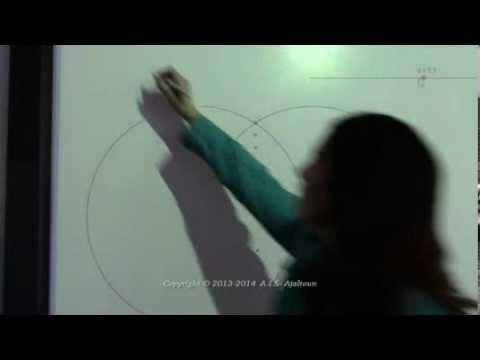 AIS Classe Inversée au niveau de l'espace et de temps 6ème