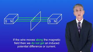 GCSE Physics (9-1 Triple) The Generator Effect