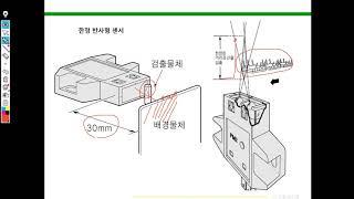 PLC용 입력센서(포토센서&마그네틱 센서)