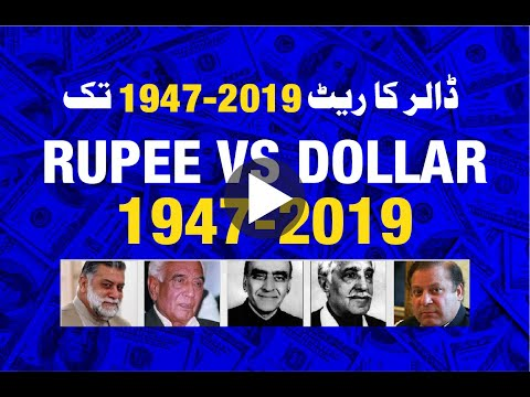 Dollar To Pakistani Rupee (1947-2019)