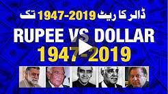 Dollar to Pakistani rupee (1947-2019)