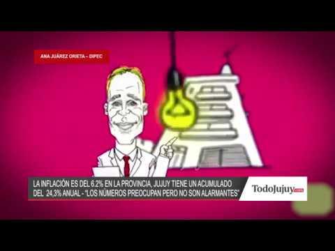 La inflación de septiembre en Jujuy fue del 6.2%