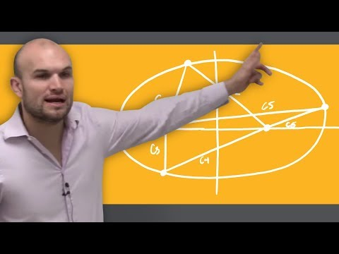What is the definition of an ellipse