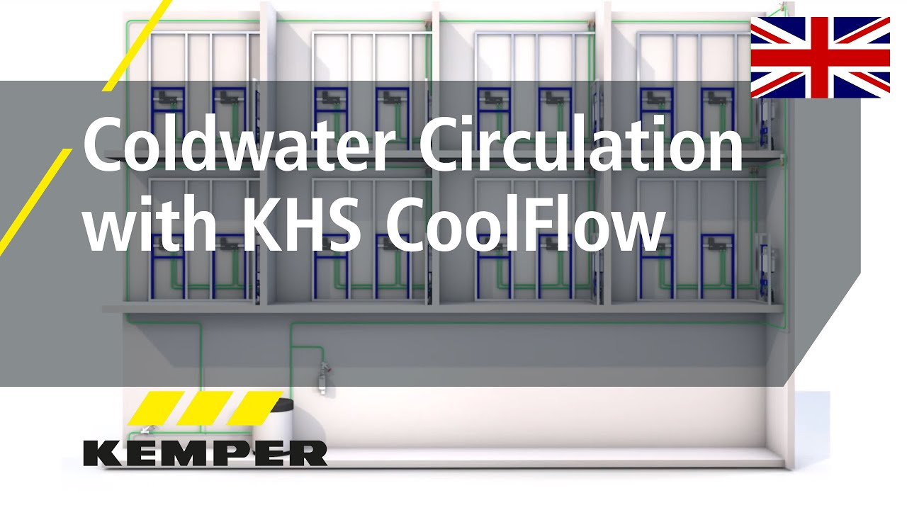 Youtube Video: Coldwater Circulation with KHS CoolFlow