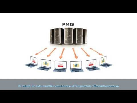 Modernisation of port authorities' management systems - B2MoS