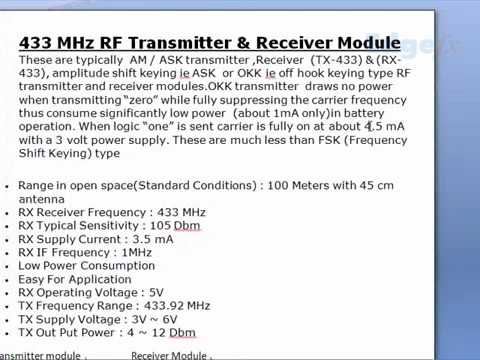 Wireless RF Module | RF Transmitter and Receiver | Latest