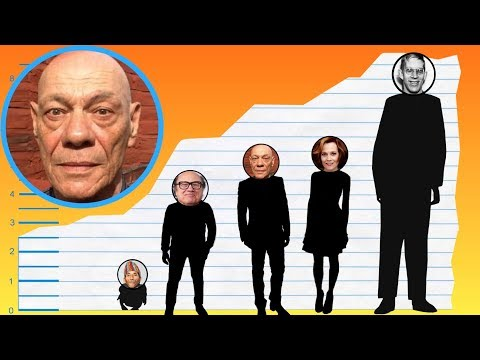 How Tall Is Carl Chase?  Height Comparisons!