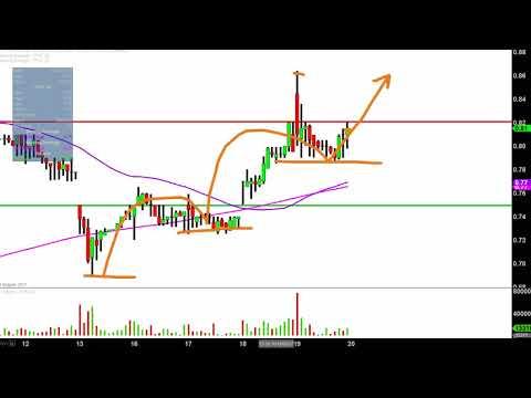 Palatin Technologies Inc - PTN Stock Chart Technical Analysis for 10-19-17