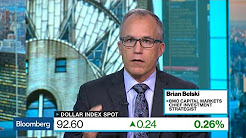 BMO's Belski Says Look to Dividends for Growth