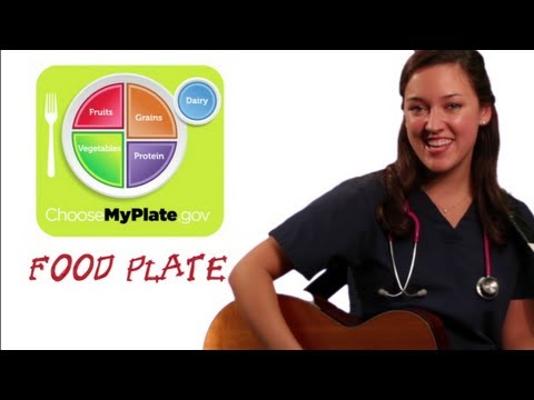 Choose My Plate: A Lyrical Rendition
