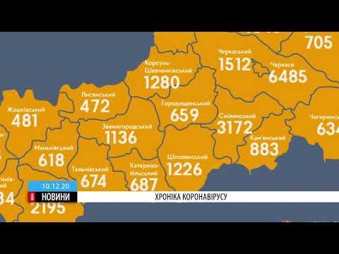 ТРК ВіККА: Локдаун не за горами: хроніка коронавірусу на Черкащині