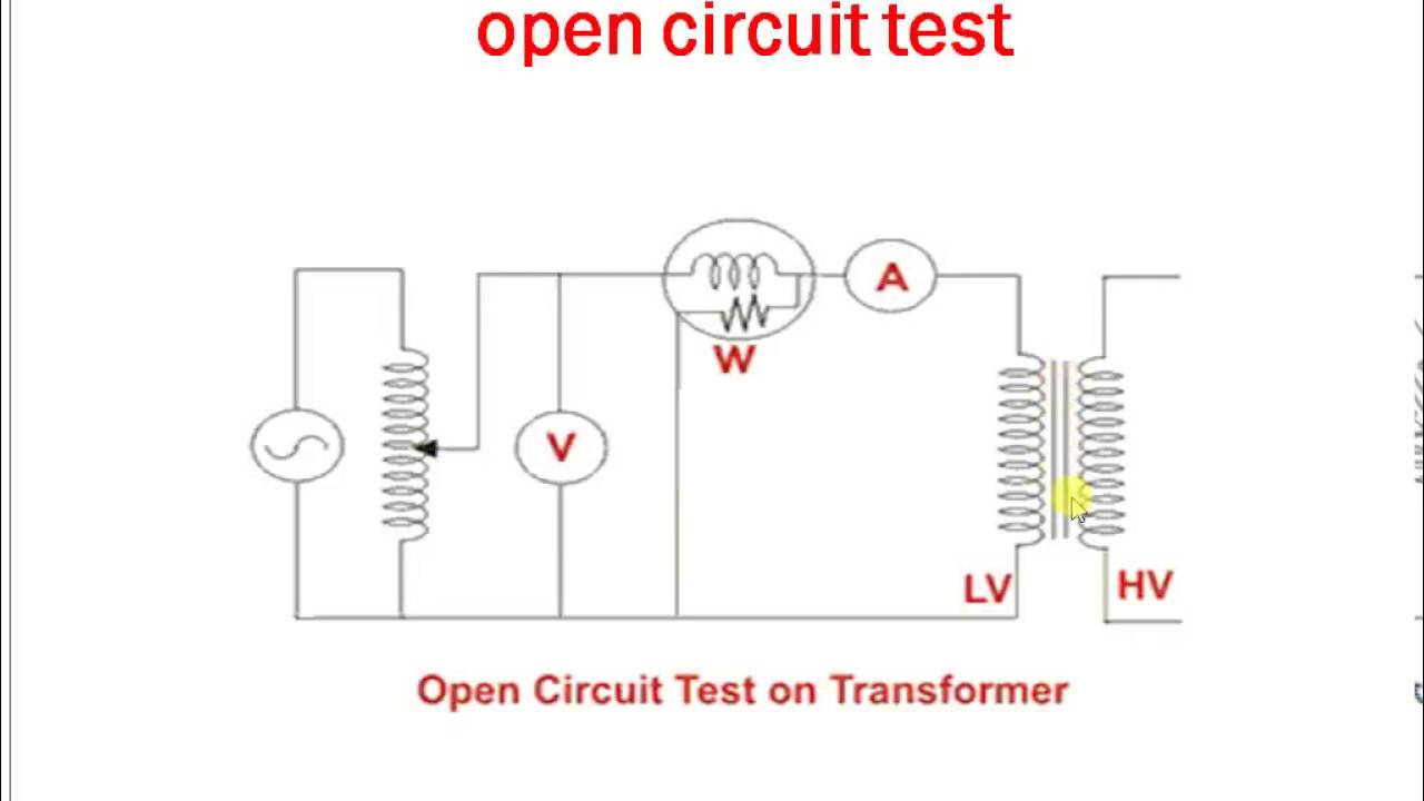 hight resolution of transformer open and short circuit test
