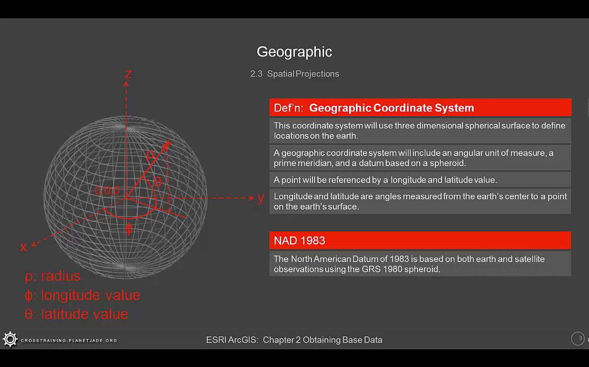 GIS Spatial Projections And Coordinate Systems YouTube - Univerasl us coodirnate system arc map