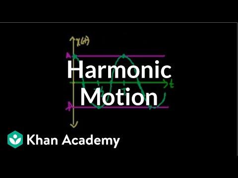 Introduction to harmonic motion | Oscillatory motion | Physics | Khan Academy