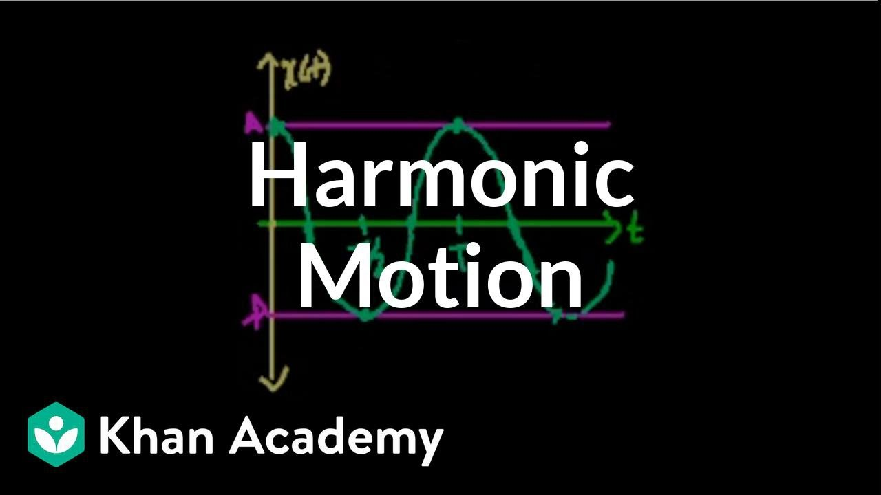 Introduction to harmonic motion (video) | Khan Academy