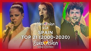 🇪🇸 Spain in Eurovision - My Top 21 (2000-2020)